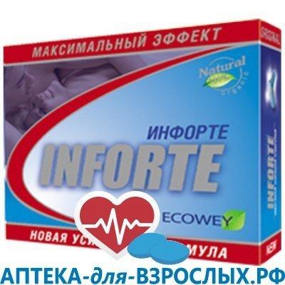 Инфорте в аптеке